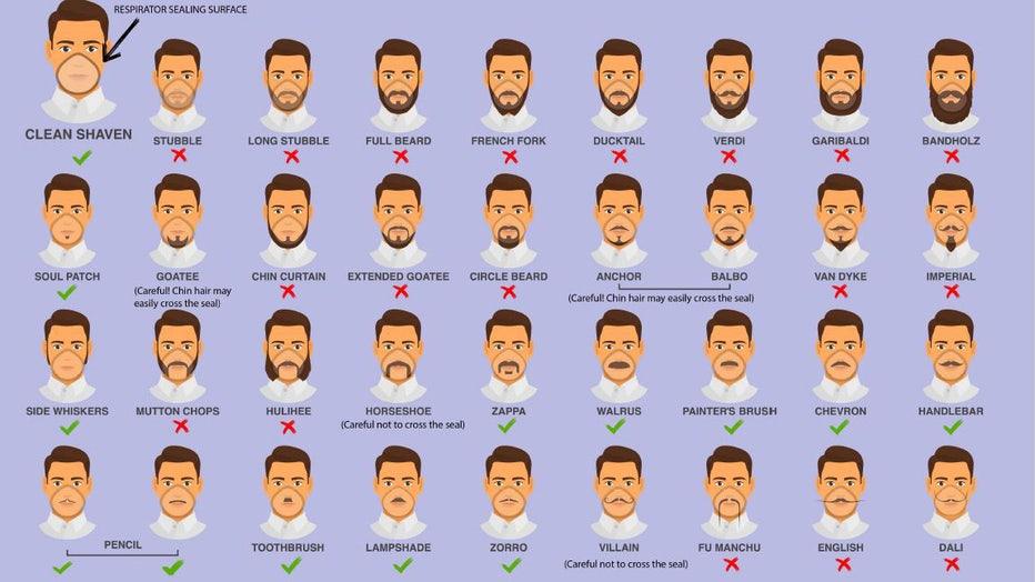 facial hair graphic cdc crop