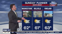 Weather Authority: 7-Day Forecast