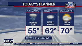 Weather Authority: Morning rain gives way to spring-like conditions