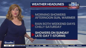 Weather Authority: Morning rain gives way to warm, sunny afternoon