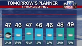Weather Authority: Mix of sun and clouds with cooler temps Tuesday