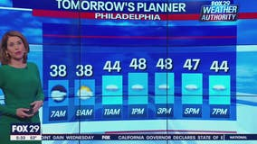 Weather Authority: Cloudy and dry Thursday night leads to rainy and cooler Friday