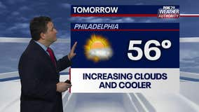 Weather Authority: Increasing clouds, cooler temperatures for Saturday