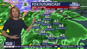 Weather Authority: Chilly rain to start the first full week of spring