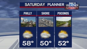 Weather Authority: Mostly cloudy Saturday with mild temperatures