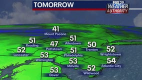 Weather Authority: Cloudy Friday ahead of weekend warmup