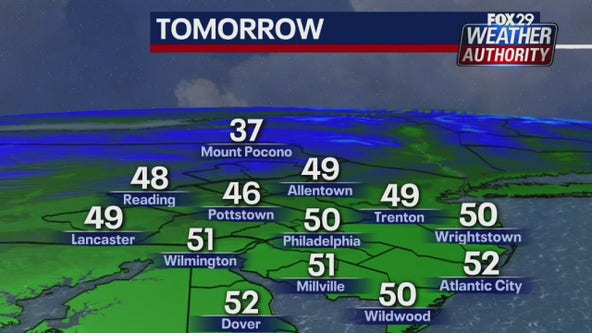Weather Authority: Blustery Friday ahead of weekend warmup