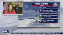 Weather Authority: Another round of severe weather to impact region
