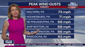 FOX 29 Weather Authority - 3 P.M. Wednesday Update