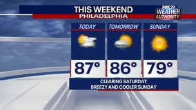 Weather Authority: Showers, humidity continues Friday; pleasant weekend ahead