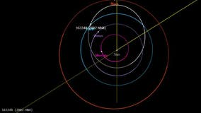 Asteroid larger than Empire State Building set to whiz by Earth this weekend