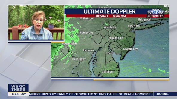 Weather Authority: Mild, mostly cloudy Tuesday