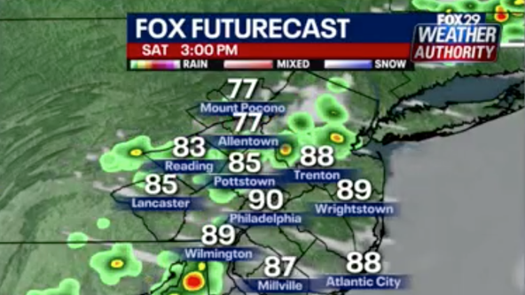 Weather Authority: Hot, humid day with chance of pop-up showers Saturday