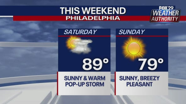 Weather Authority: Chance of pop-shower Saturday amid warm temps