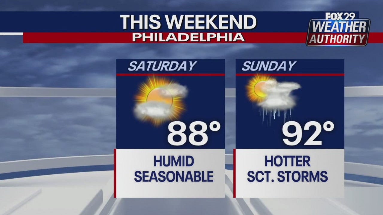 Weather Authority: Humid, seasonable Saturday ahead