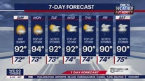 Weather Authority: Fourth of July weekend forecast