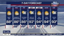Weather Authority: Seasonable Wednesday with mix of sun and clouds