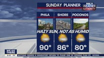 Weather Authority: Seasonable Sunday with mix of sun and clouds