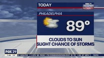 Weather Authority: Fourth of July forecast