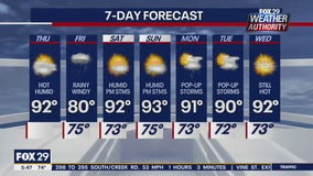 Weather Authority: Hot, humid, dry Thursday