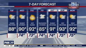 Weather Authority: Humid with a chance of afternoon storms Tuesday
