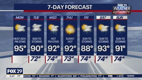 Weather Authority: Highs in the 90s Monday with a chance of afternoon storms