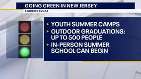 Summer camps, outdoor graduation ceremonies permitted to resume in NJ Monday