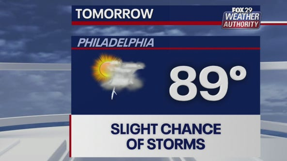 Weather Authority: Mix of sun and clouds, chance of pop-up storm for Independence Day