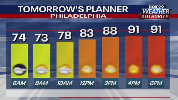 Weather Authority: Heat continues Thursday with mix of sun and clouds