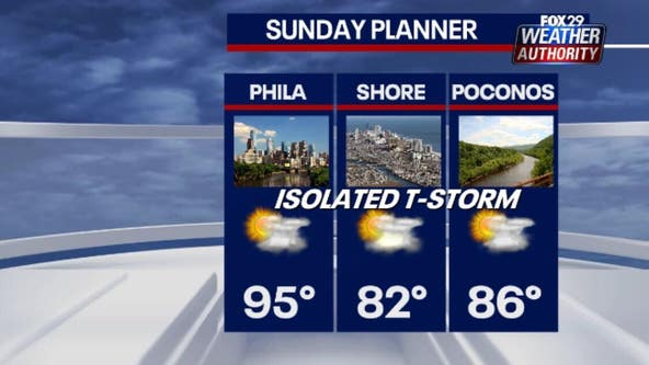 Weather Authority: Heat continues Sunday with chance of pop-up storm