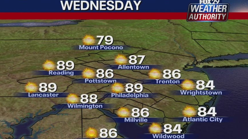 Weather Authority: Sunny, warm Wednesday