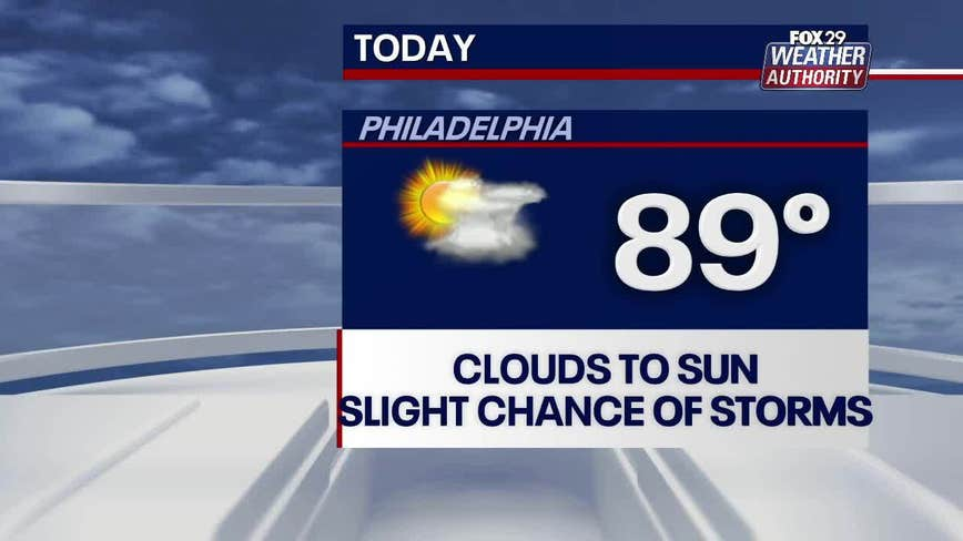 Fourth of July Forecast: Hot, sunny, slight chance of after afternoon storms