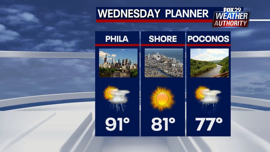 Weather Authority: Hot, humid with a chance of afternoon storms Wednesday