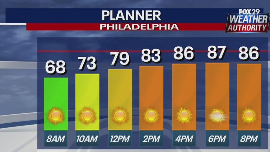 Weather Authority: Sunny, warm Tuesday ahead