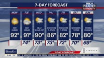 Weather Authority: Hot, hazy, humid Monday