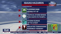 Tropical storm warnings issued for parts oftri-state area as Isaias makes its way northward