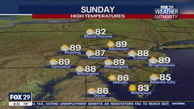 Weather Authority: Sunny, humid Sunday wraps up weekend