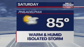 Weather Authority: Humid Saturday with isolated storms
