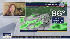 Weather Authority: Muggy conditions with scattered rain Friday