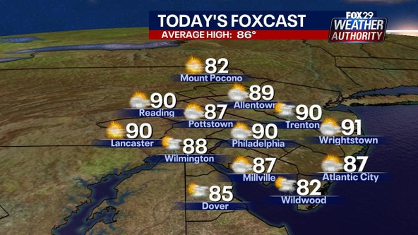 Weather Authority: Tuesday brings more heat, humidity
