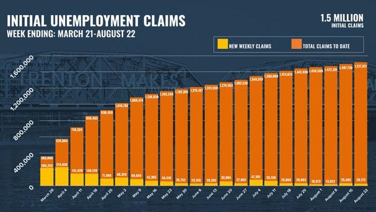 NJ-Labor-Dept-jobless-claims