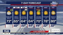 Weather Authority: Friday kicks off cool, pleasant weekend