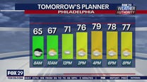 Weather Authority: Seasonable Sunday wraps up weekend