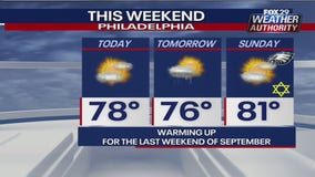 Weather Authority: Weekend begins with mix of sun and clouds