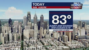 Weather Authority: Beautiful Labor Day Weekend continues on Sunday