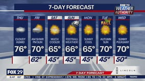 Weather Authority: Cloudy, humid Thursday slated for region