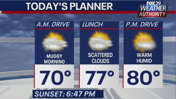 Weather Authority: Muggy start to give way to sun Monday