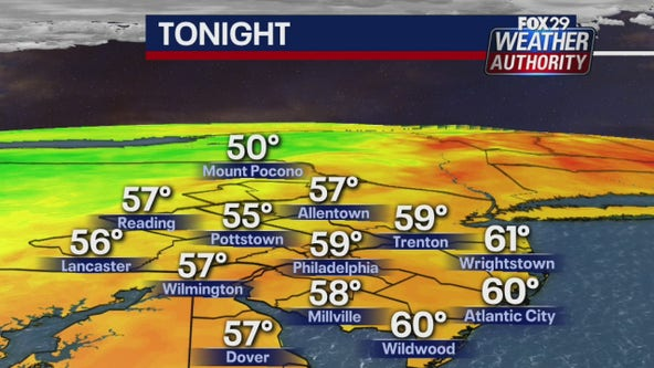 Weather Authority: Comfortable Monday night ahead of rainy Tuesday