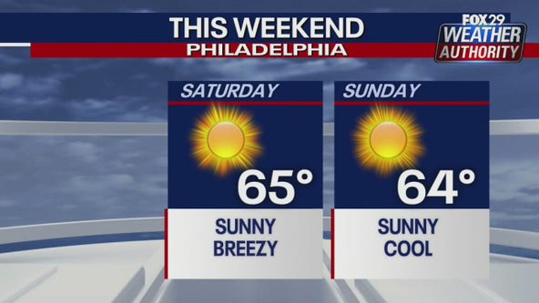 Weather Authority: More fall-like temperatures expected Sunday