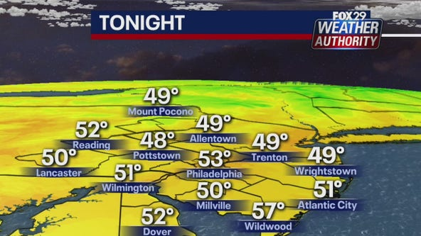 Weather Authority: Another cool, pleasant night will usher in a warmer Wednesday